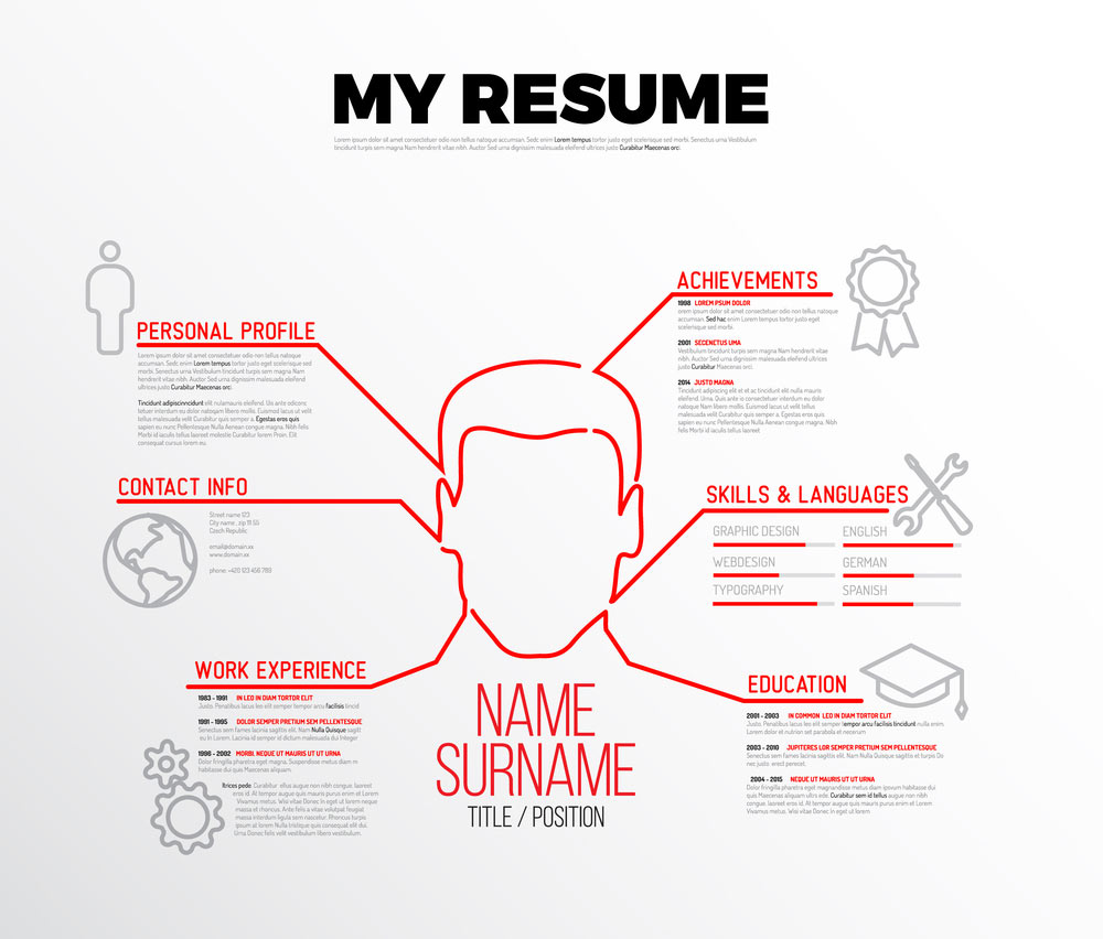 MyCareer360 Resume Builder